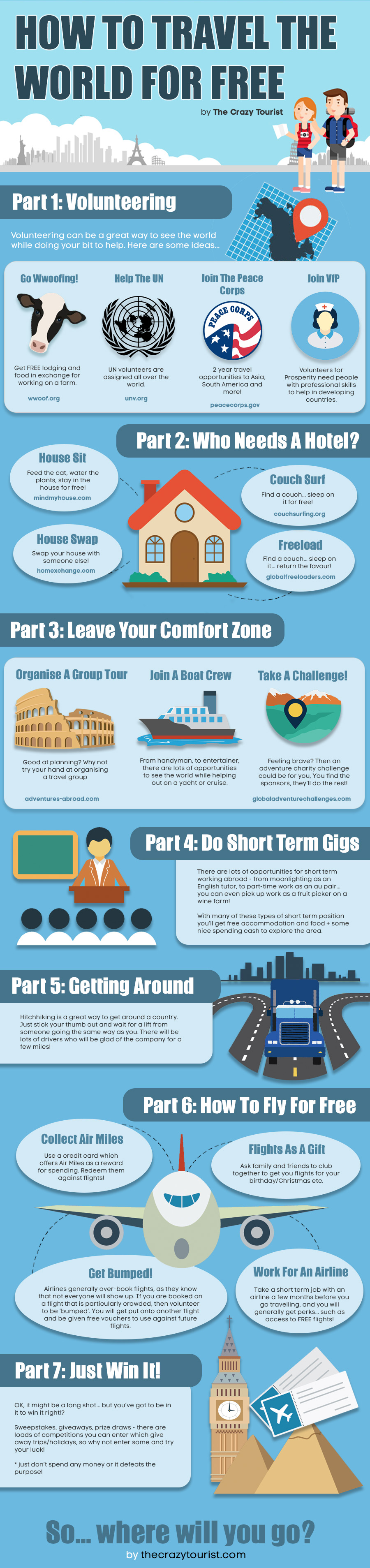 travel-the-world-for-free-infographic2